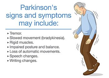 Birmingham Retirement Communities Help Those with Parkinson's